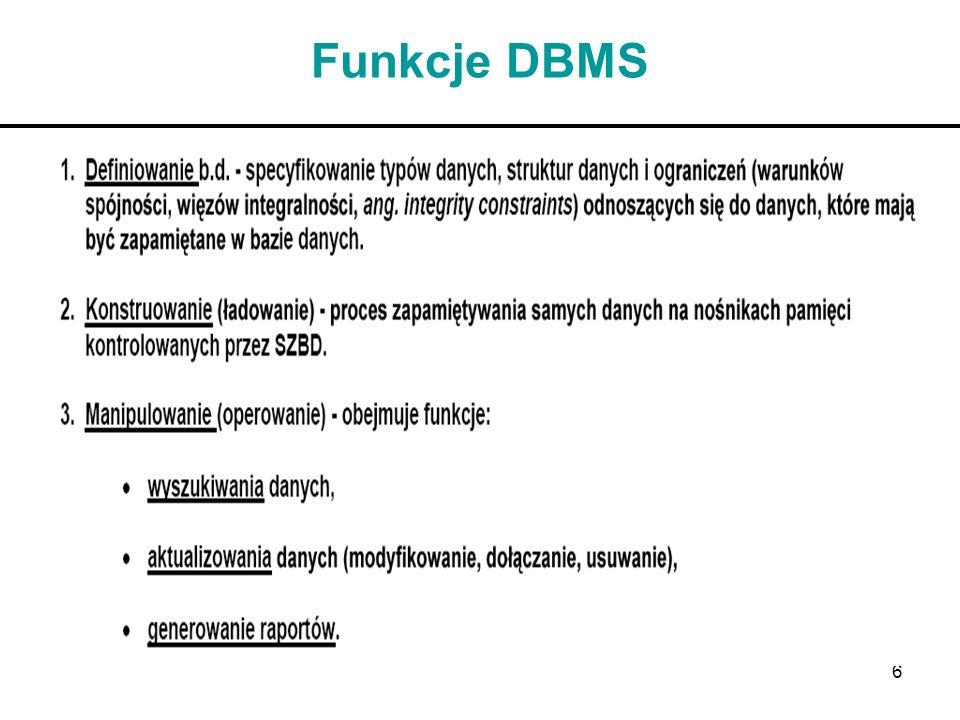 Funkcje DBMS