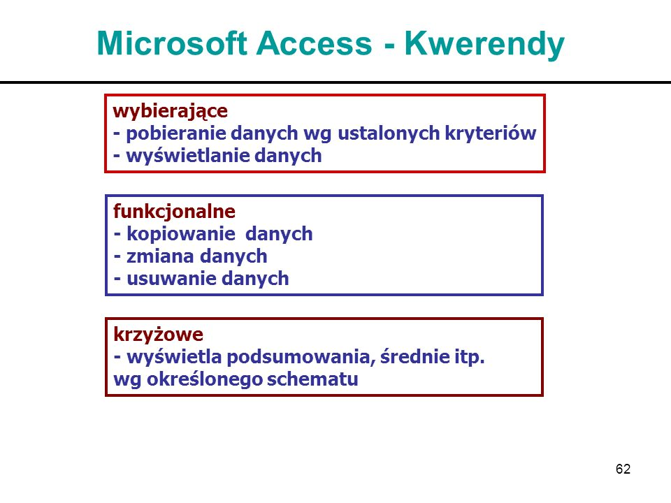 Microsoft Access - Kwerendy