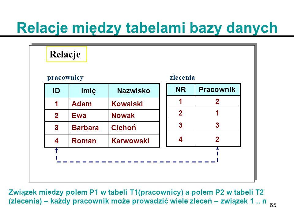 Relacje między tabelami bazy danych