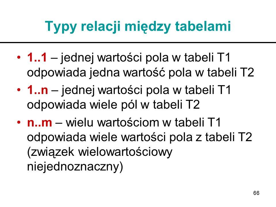 Typy relacji między tabelami