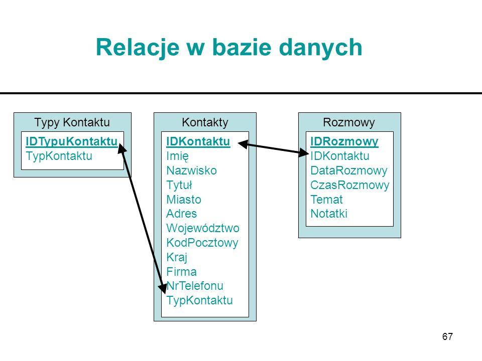 Relacje w bazie danych Typy Kontaktu Kontakty Rozmowy IDTypuKontaktu