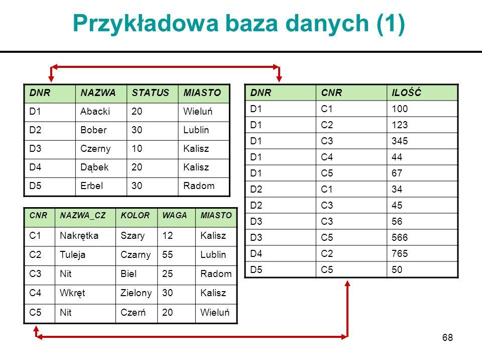 Przykładowa baza danych (1)