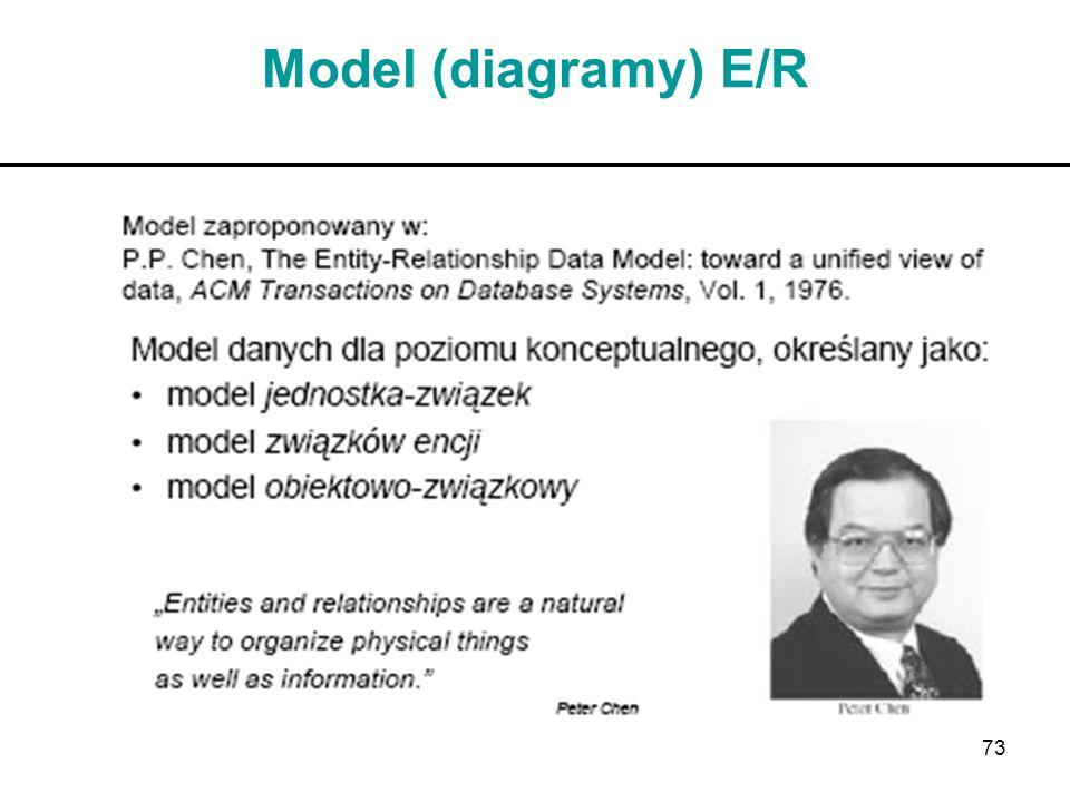 Model (diagramy) E/R
