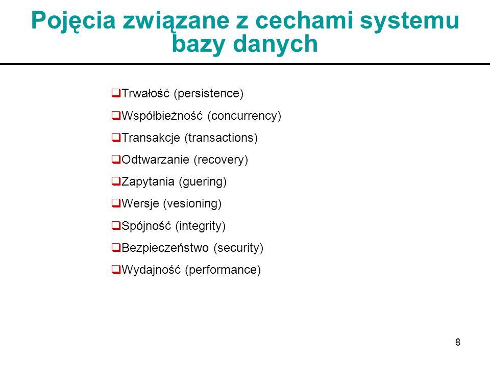 Pojęcia związane z cechami systemu bazy danych