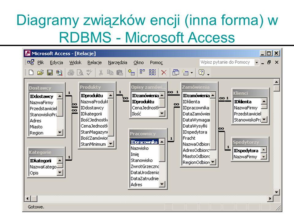 Diagramy związków encji (inna forma) w RDBMS - Microsoft Access