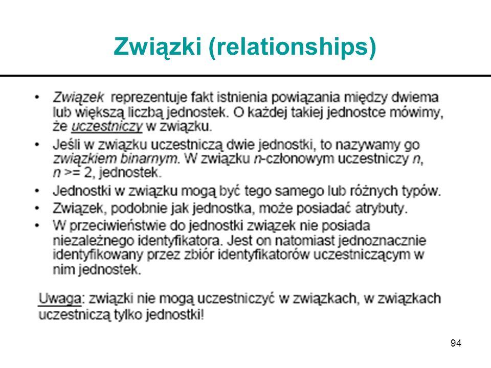 Związki (relationships)