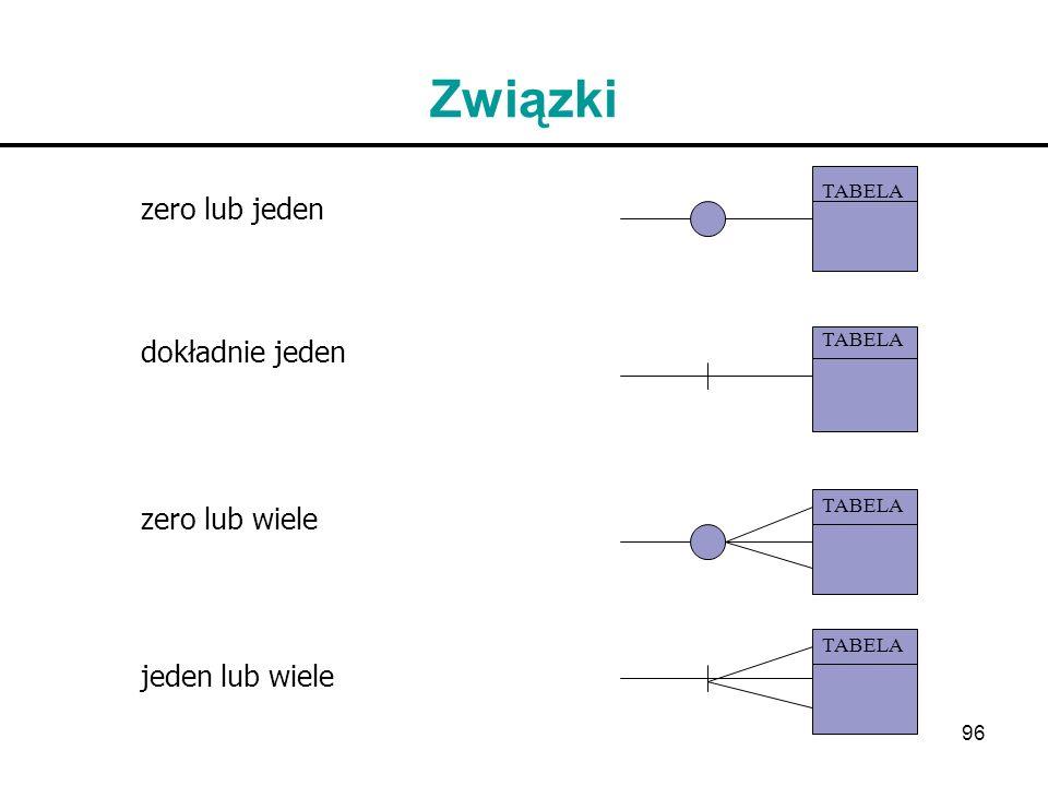 Związki zero lub jeden dokładnie jeden zero lub wiele jeden lub wiele