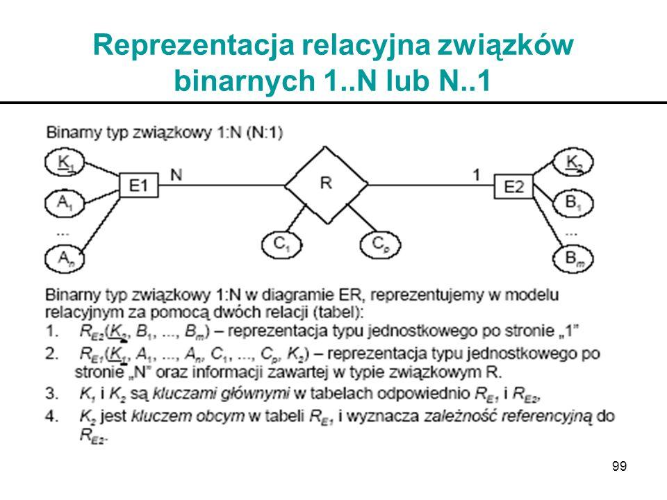 Reprezentacja relacyjna związków binarnych 1..N lub N..1