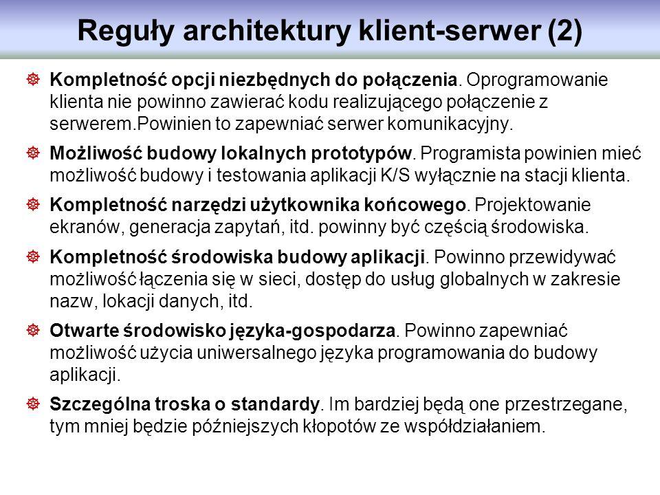 Reguły architektury klient-serwer (2)