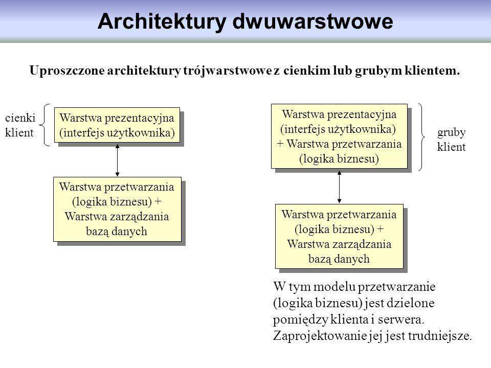Architektury dwuwarstwowe