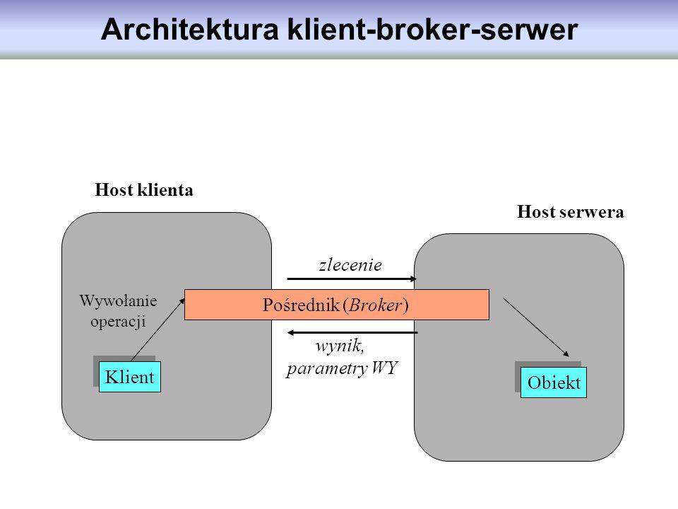 Architektura klient-broker-serwer