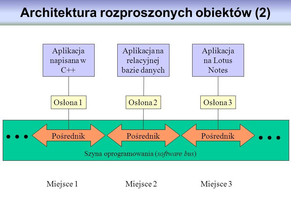 Architektura rozproszonych obiektów (2)