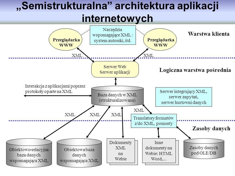 """""""Semistrukturalna architektura aplikacji internetowych"""