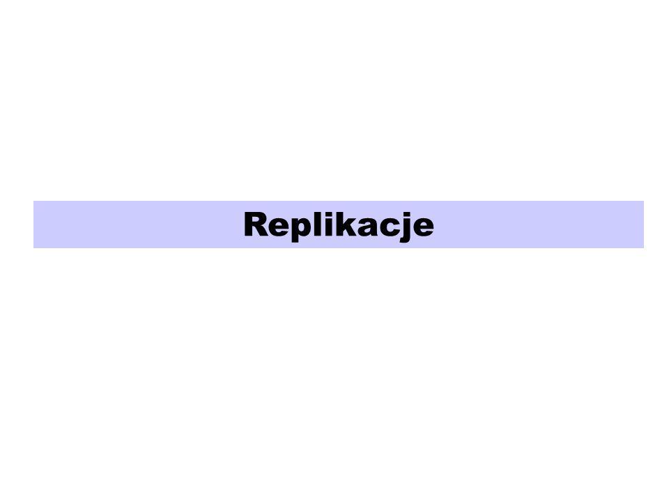 Replikacje