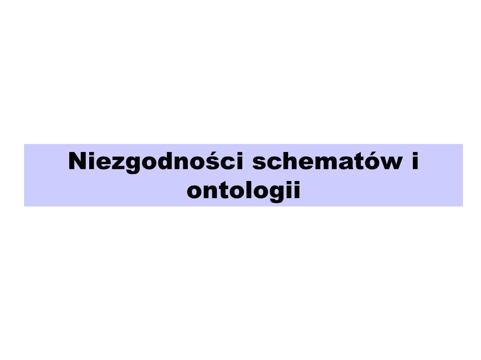 Niezgodności schematów i ontologii