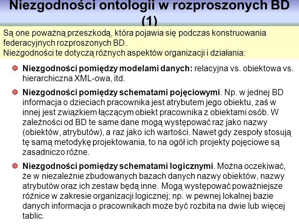 Niezgodności ontologii w rozproszonych BD (1)