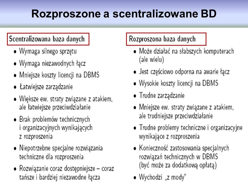 Rozproszone a scentralizowane BD
