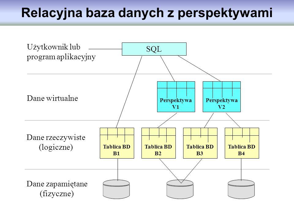 Relacyjna baza danych z perspektywami