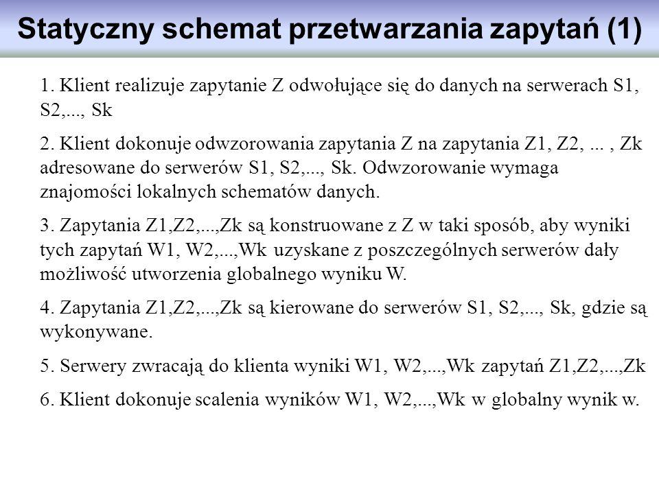 Statyczny schemat przetwarzania zapytań (1)
