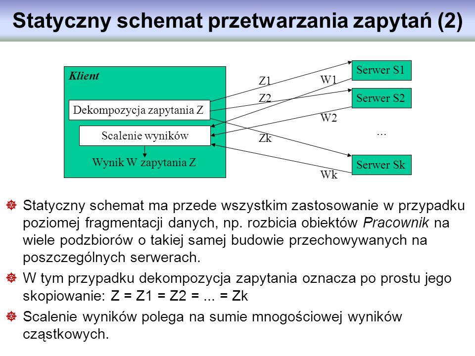 Statyczny schemat przetwarzania zapytań (2)