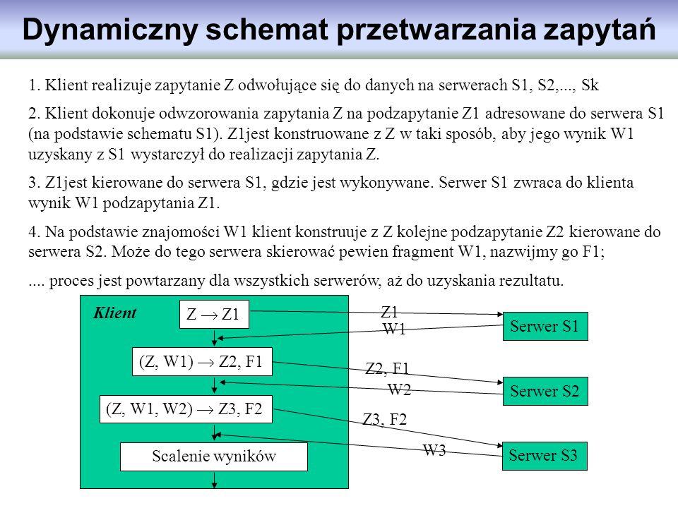 Dynamiczny schemat przetwarzania zapytań
