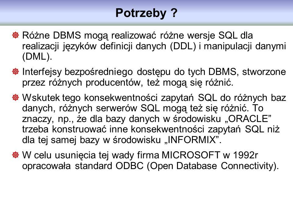 Potrzeby Różne DBMS mogą realizować różne wersje SQL dla realizacji języków definicji danych (DDL) i manipulacji danymi (DML).
