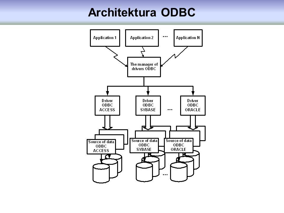 Architektura ODBC