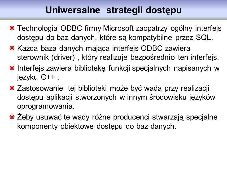 Uniwersalne strategii dostępu