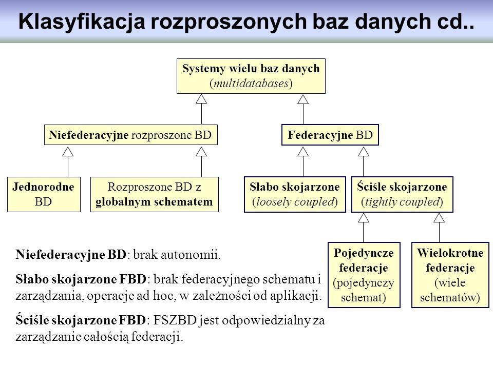 Klasyfikacja rozproszonych baz danych cd..