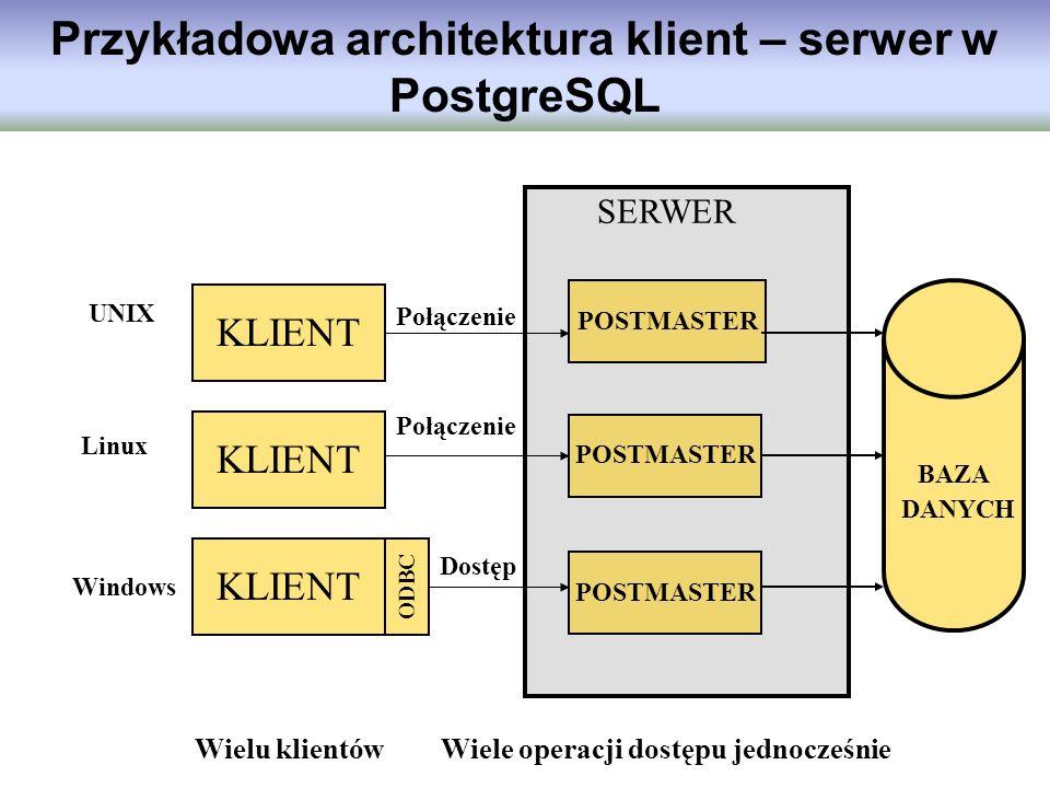Przykładowa architektura klient – serwer w PostgreSQL