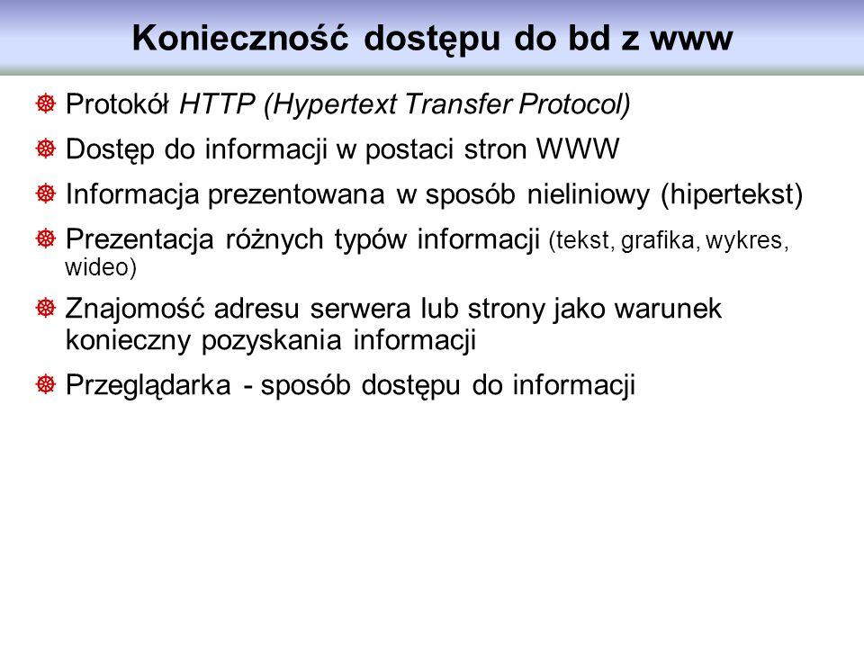 Konieczność dostępu do bd z www