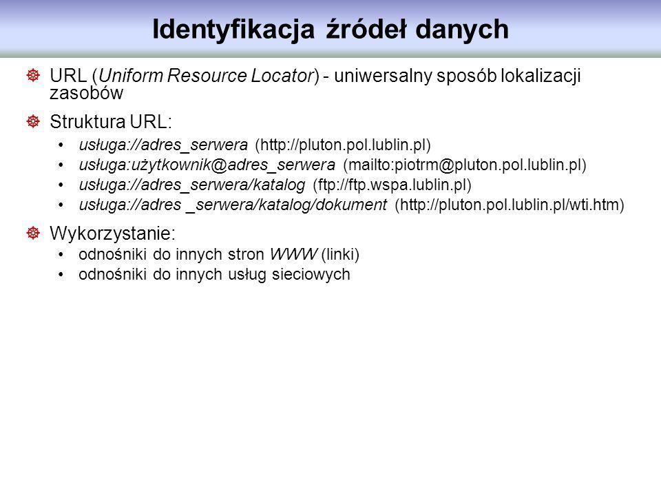 Identyfikacja źródeł danych