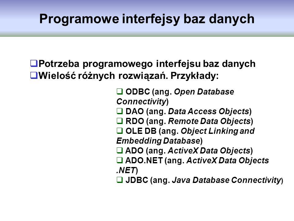 Programowe interfejsy baz danych