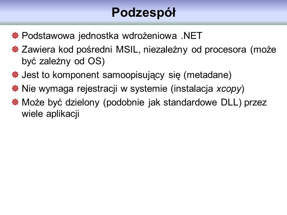 Podzespół Podstawowa jednostka wdrożeniowa .NET