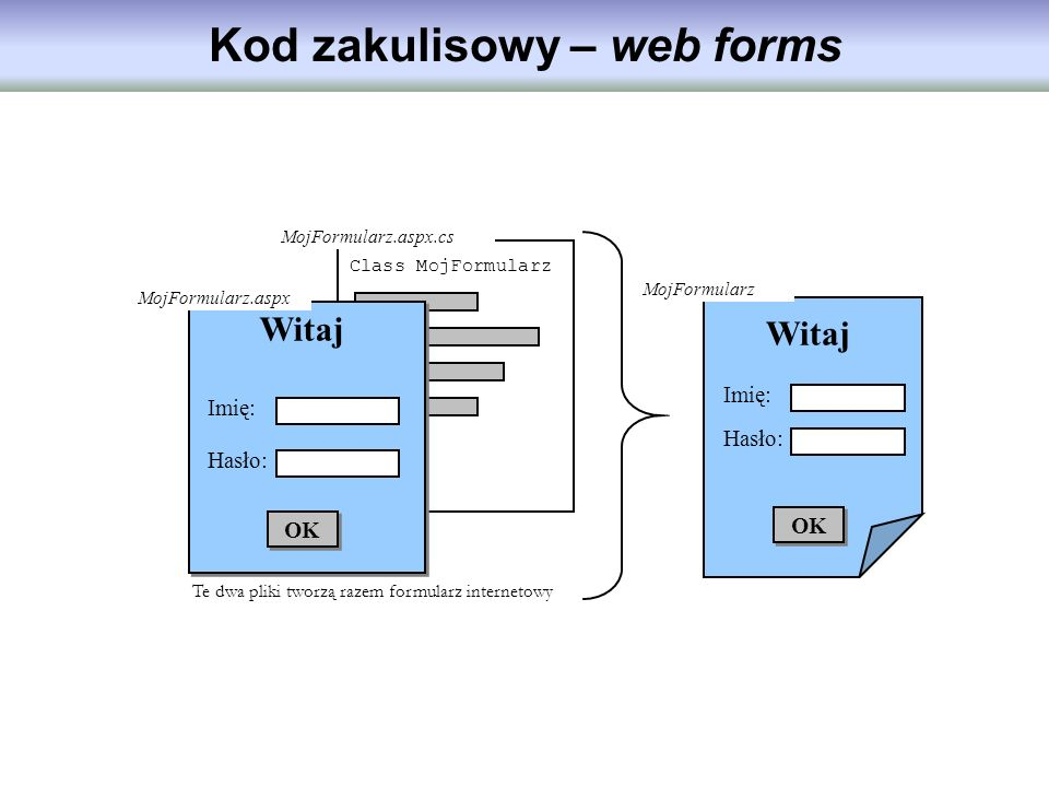Kod zakulisowy – web forms
