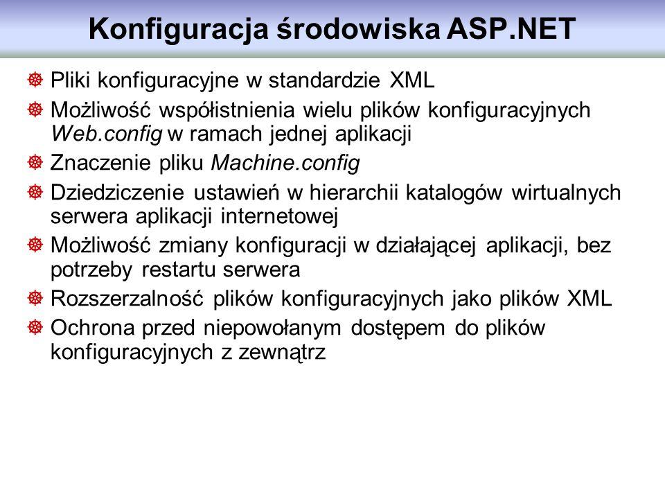 Konfiguracja środowiska ASP.NET
