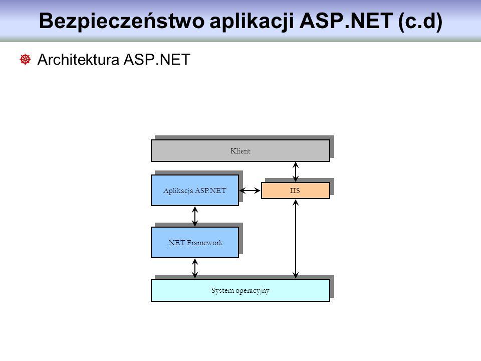 Bezpieczeństwo aplikacji ASP.NET (c.d)