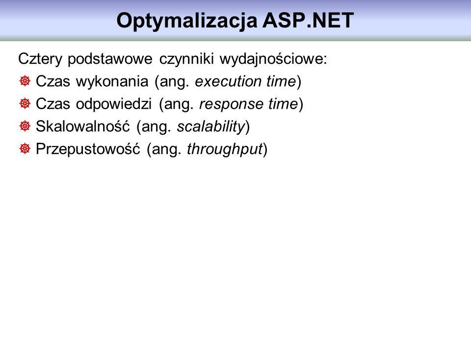 Optymalizacja ASP.NET Cztery podstawowe czynniki wydajnościowe: