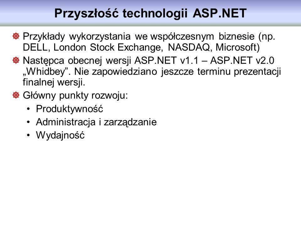 Przyszłość technologii ASP.NET