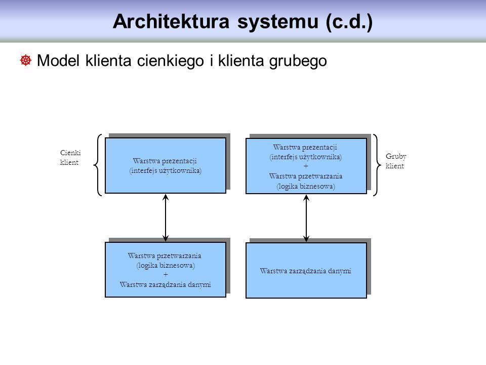 Architektura systemu (c.d.)