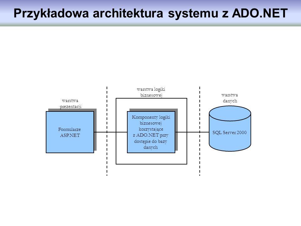 Przykładowa architektura systemu z ADO.NET