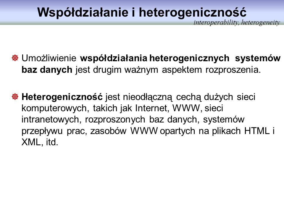 Współdziałanie i heterogeniczność