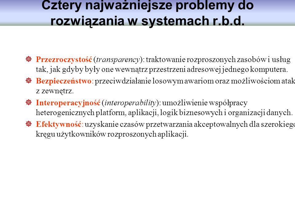 Cztery najważniejsze problemy do rozwiązania w systemach r.b.d.