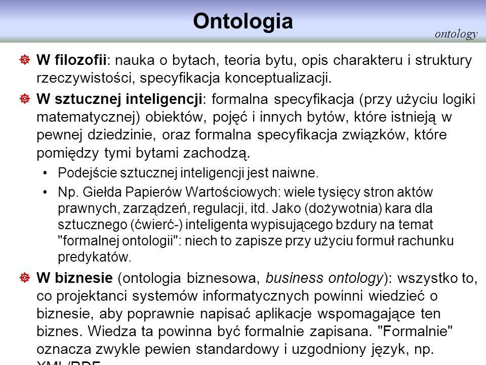 Ontologia ontology. W filozofii: nauka o bytach, teoria bytu, opis charakteru i struktury rzeczywistości, specyfikacja konceptualizacji.
