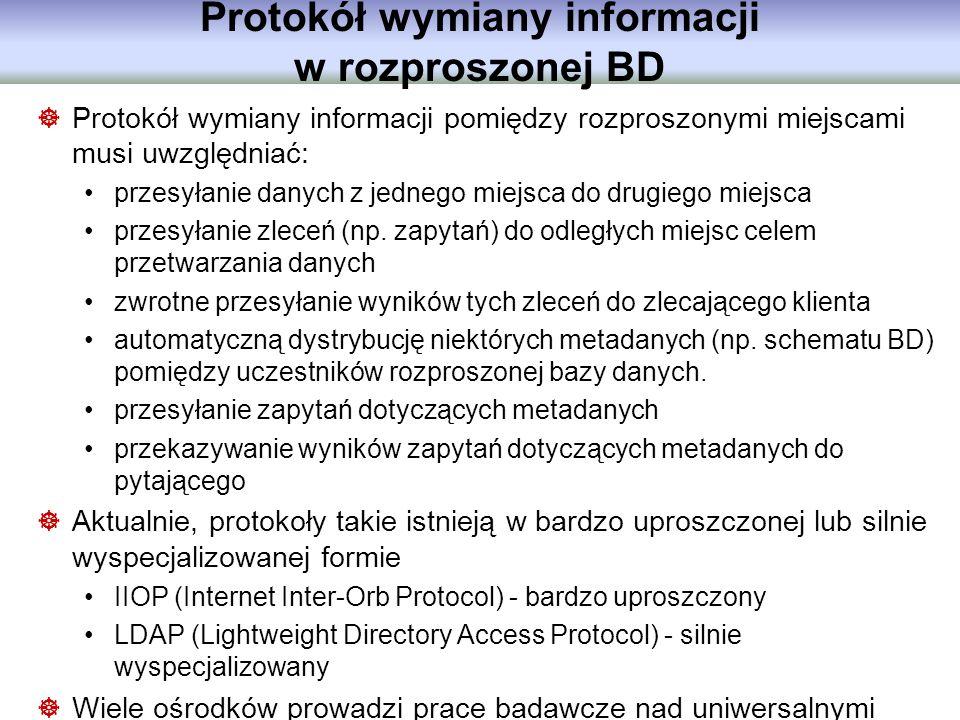 Protokół wymiany informacji w rozproszonej BD