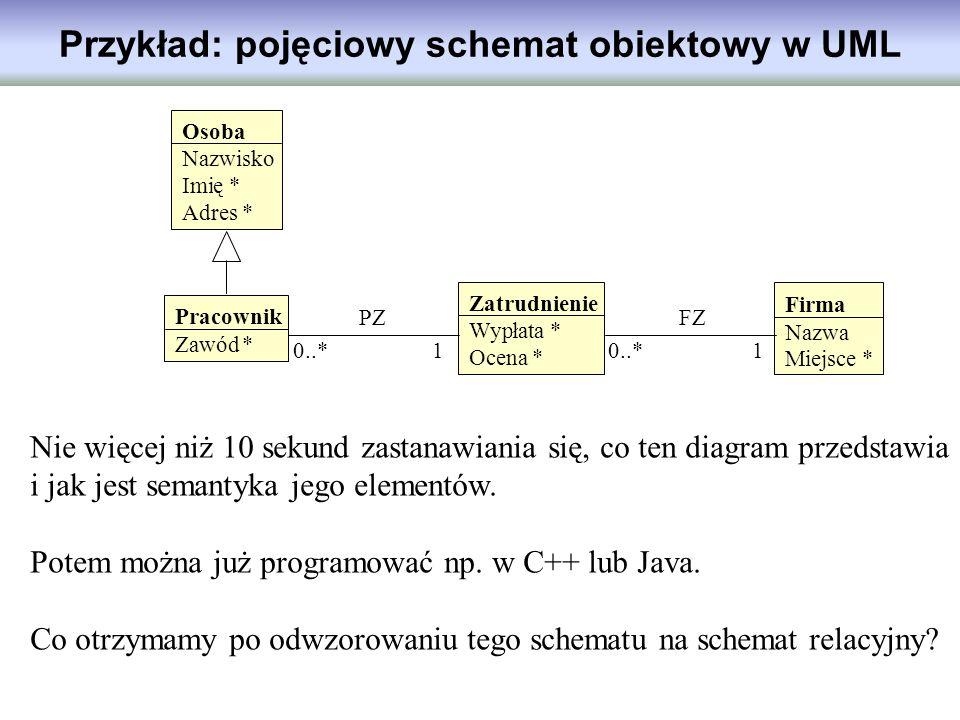 Przykład: pojęciowy schemat obiektowy w UML