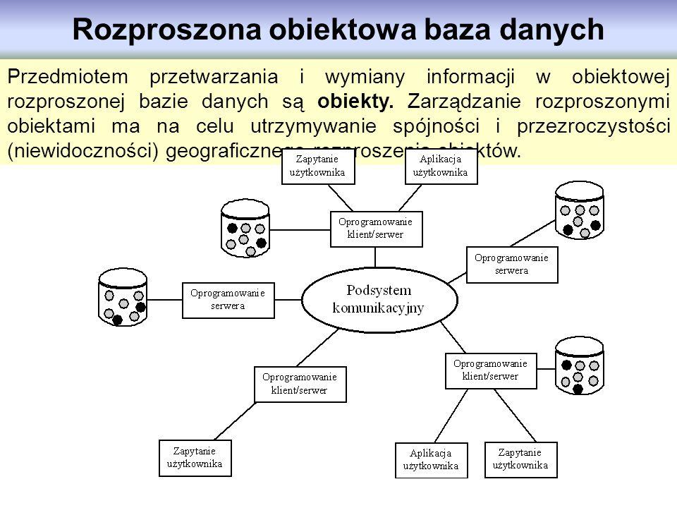 Rozproszona obiektowa baza danych