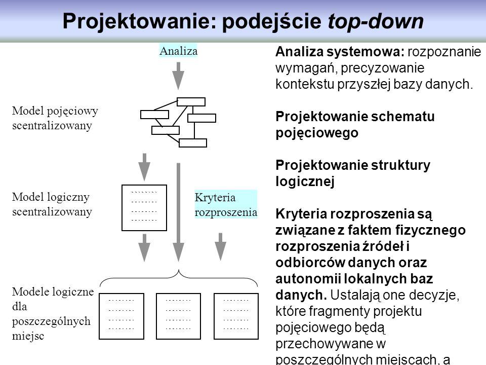 Projektowanie: podejście top-down