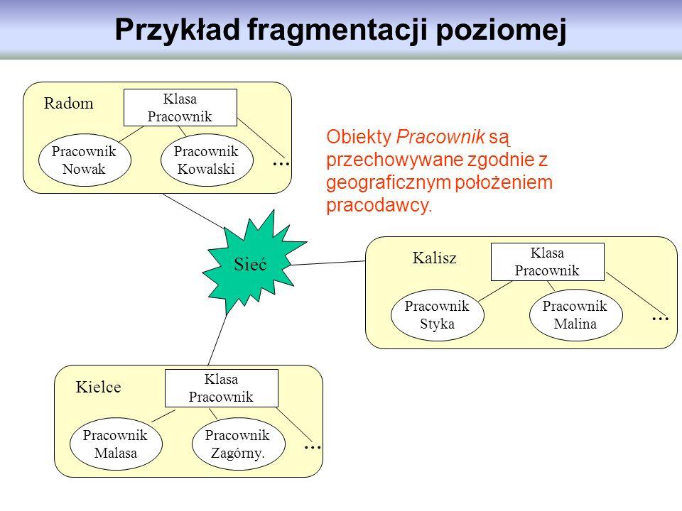 Przykład fragmentacji poziomej