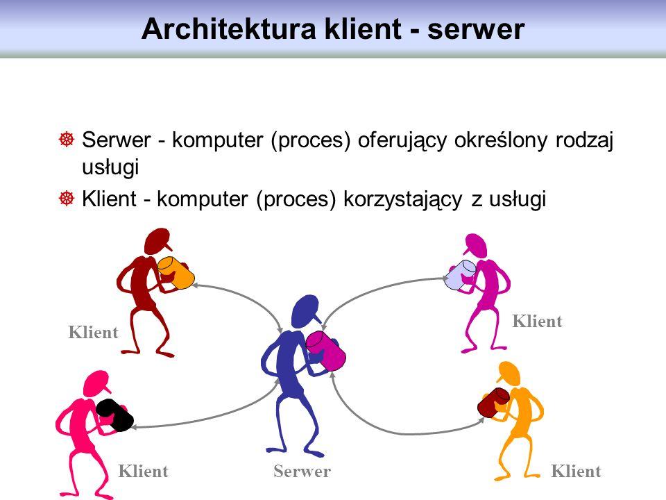 Architektura klient - serwer